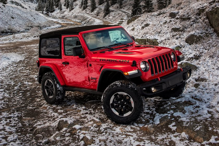 2018 Jeep Wrangler Review, Trims, Specs and Price | CarBuzz