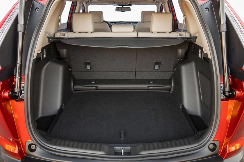 2019 Honda CR-V Review, Trims, Specs and Price   CarBuzz