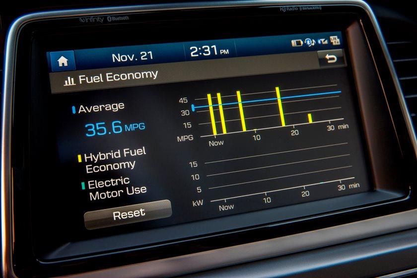 2019 Hyundai Sonata Hybrid Review, Trims, Specs and Price