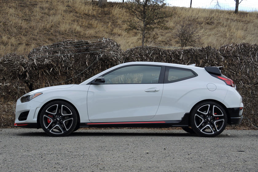 2019 Hyundai Veloster N Review, Trims, Specs and Price | CarBuzz
