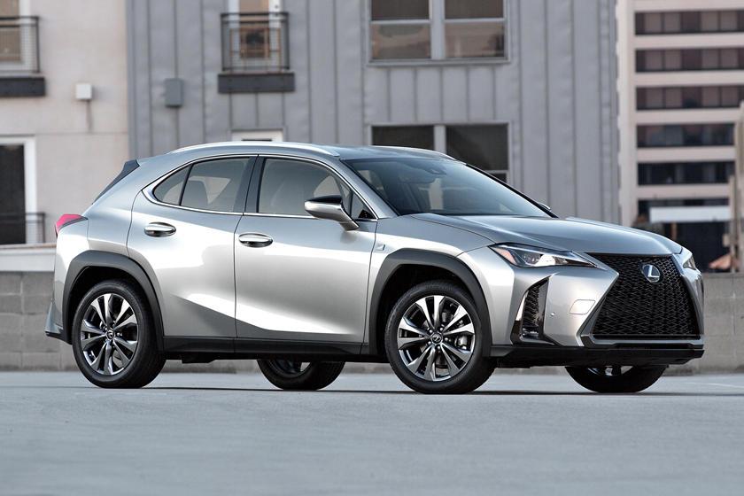 2019 Lexus UX Review, Trims, Specs and Price   CarBuzz