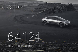 This Is How Many People Have Reserved The Faraday FF 91