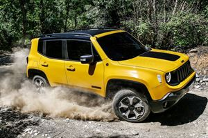 2019 Jeep Renegade Introduced In Europe Before Emerging In US