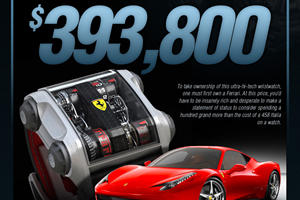 These Stunning Watches Were Inspired By Supercars