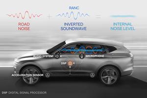 Hyundai Developing New Revolutionary Cabin Tech