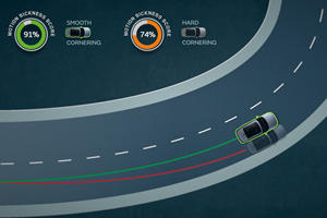 Jaguar's Autonomous Cars Won't Make You Feel Sick
