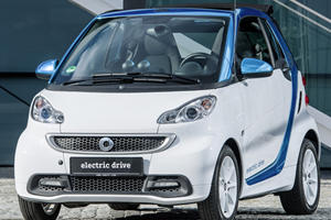 Famously Unsafe: Smart ForTwo