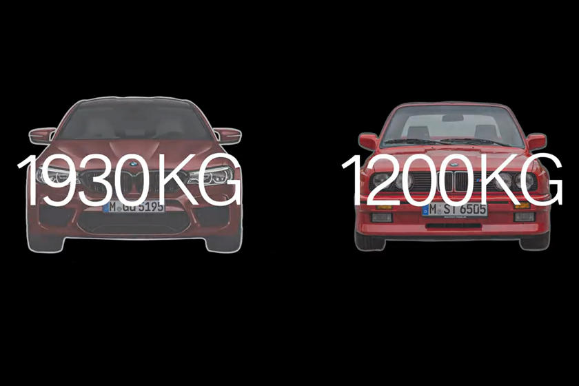 0 60 Times Bmw >> Bmw Explains How 0 60 Mph Times Are Getting Quicker Carbuzz